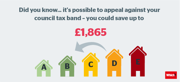 Council tax bands - Which?
